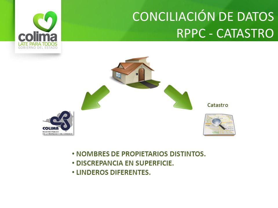 CONCILIACIÓN DE DATOS RPPC - CATASTRO