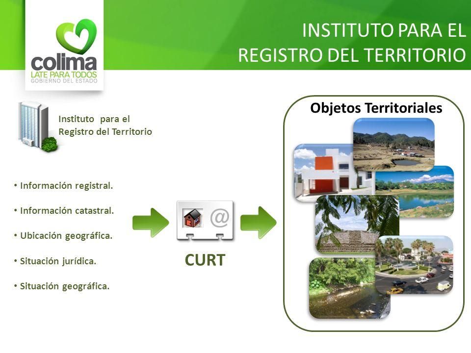 REGISTRO DEL TERRITORIO