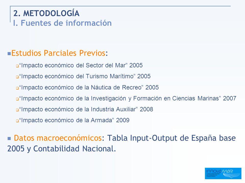 2. METODOLOGÍA I. Fuentes de información