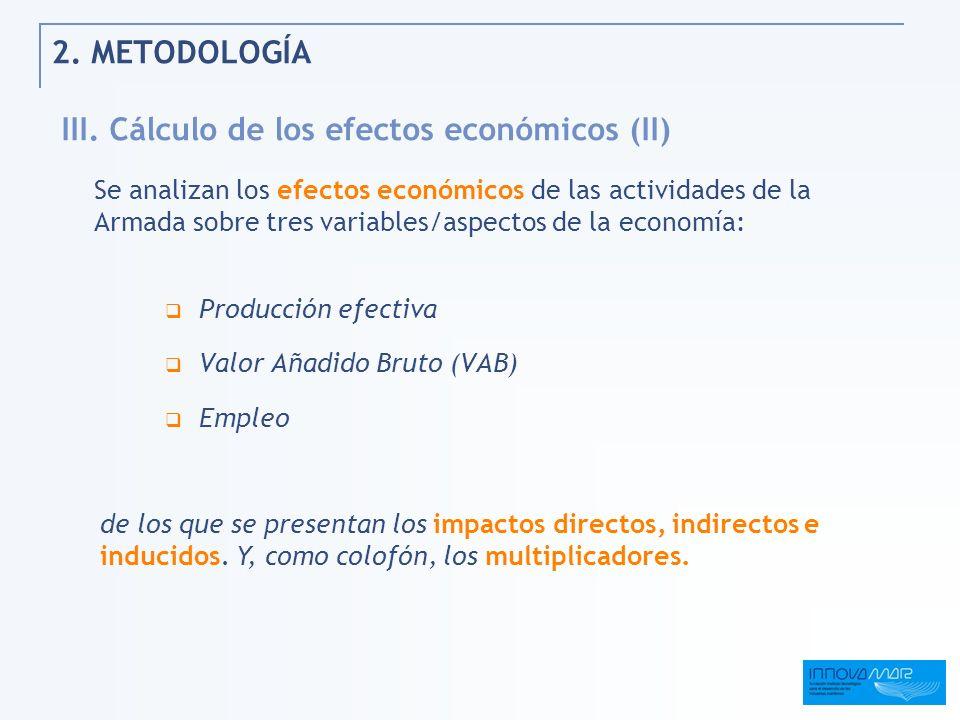2. METODOLOGÍA III. Cálculo de los efectos económicos (II)