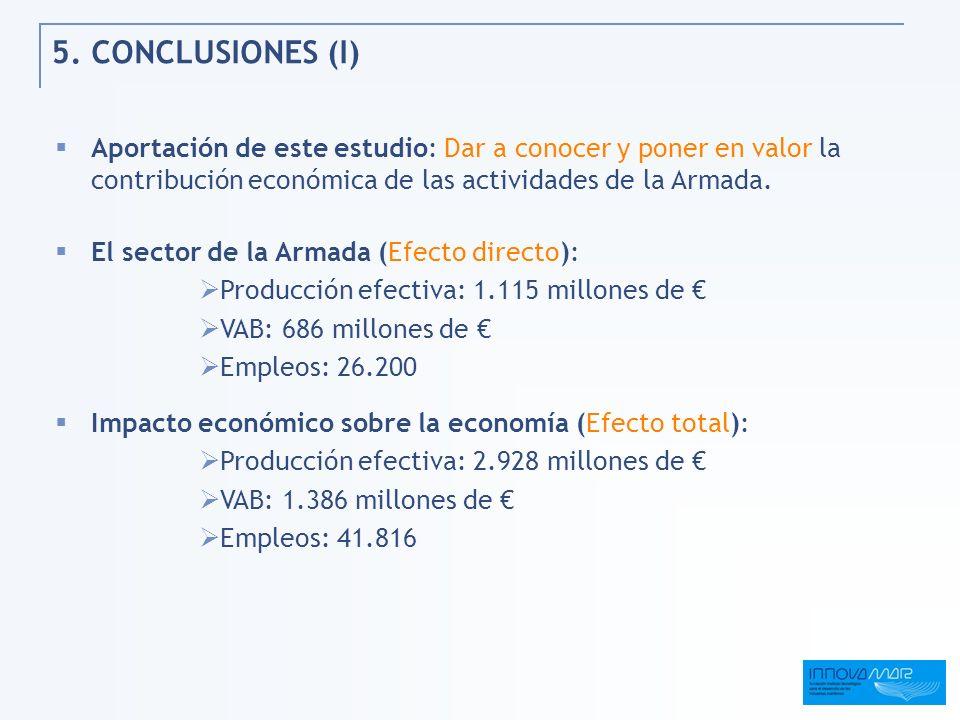 5. CONCLUSIONES (I) Aportación de este estudio: Dar a conocer y poner en valor la contribución económica de las actividades de la Armada.