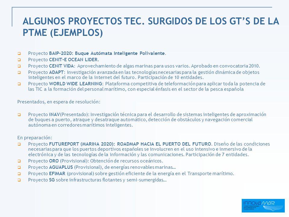 ALGUNOS PROYECTOS TEC. SURGIDOS DE LOS GT'S DE LA PTME (EJEMPLOS)