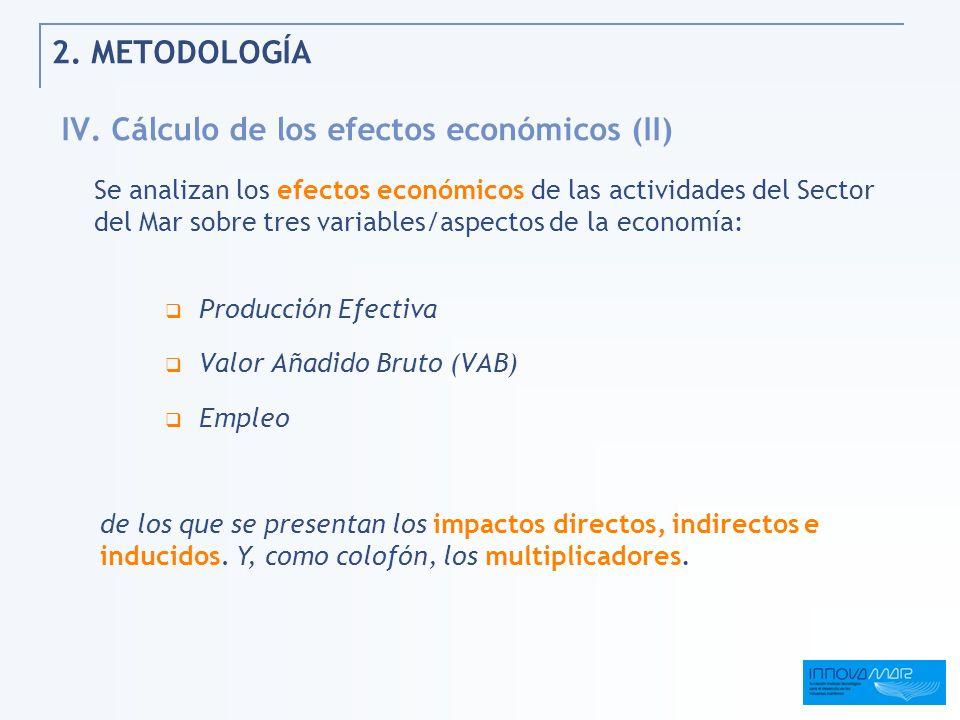 2. METODOLOGÍA IV. Cálculo de los efectos económicos (II)