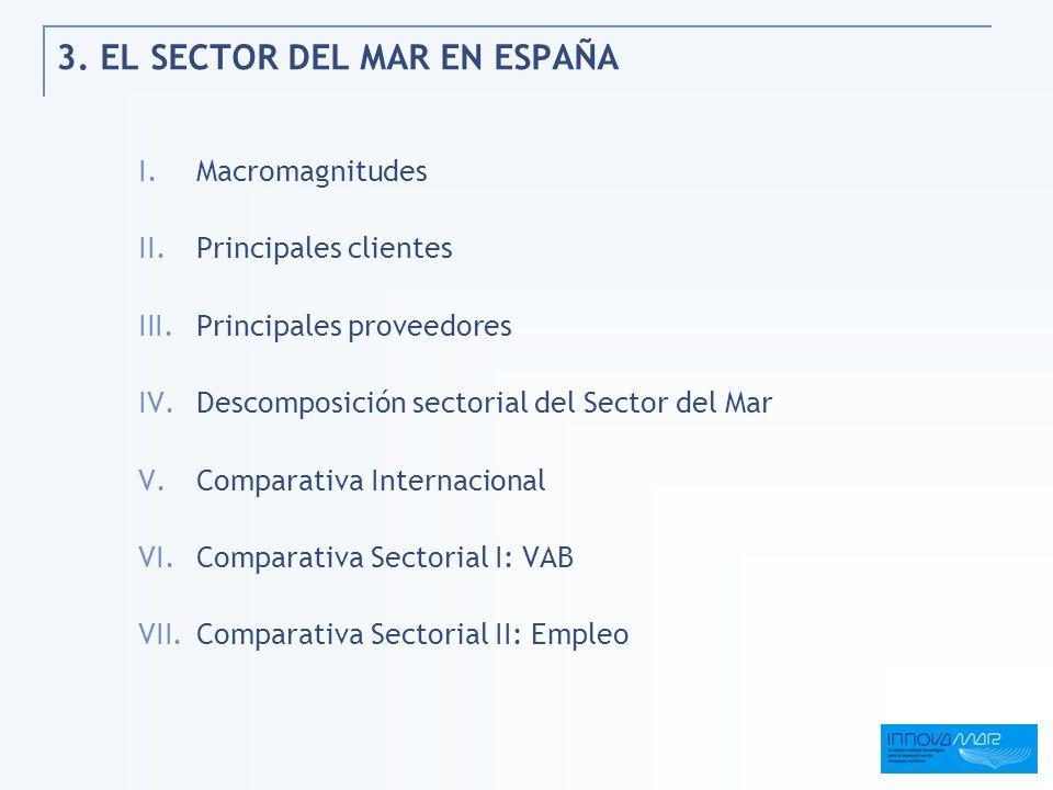 3. EL SECTOR DEL MAR EN ESPAÑA