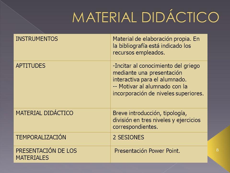 MATERIAL DIDÁCTICO INSTRUMENTOS