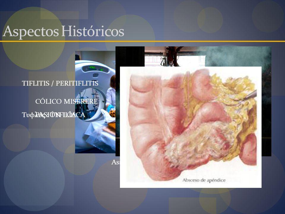 Aspectos Históricos TIFLITIS / PERITIFLITIS CÓLICO MISERERE