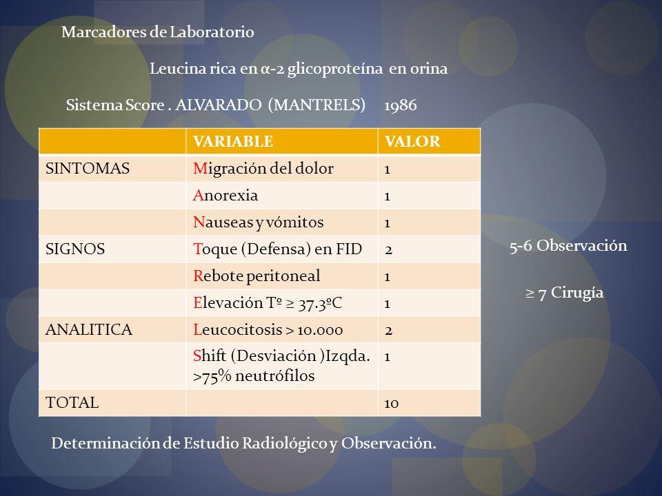 Marcadores de Laboratorio