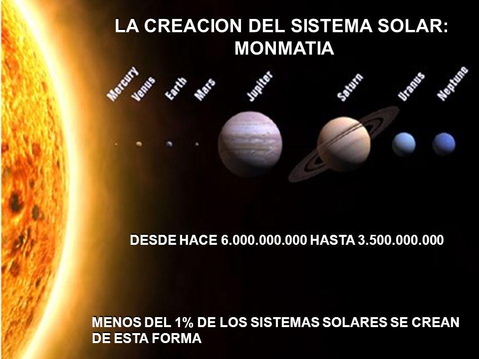 LA CREACION DEL SISTEMA SOLAR: