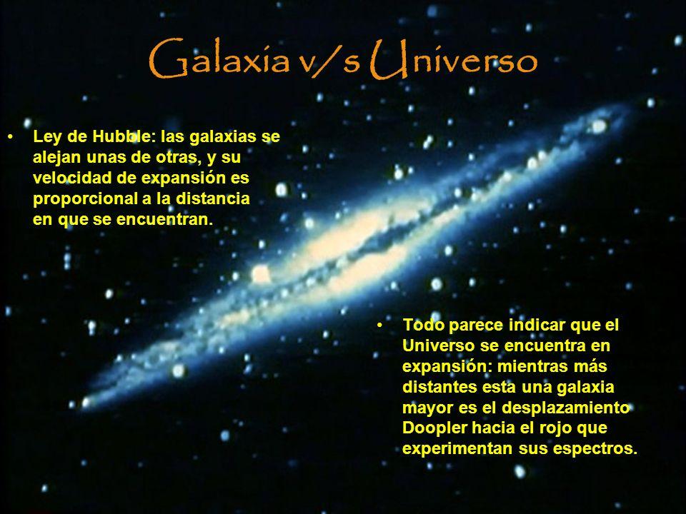 Galaxia v/s Universo