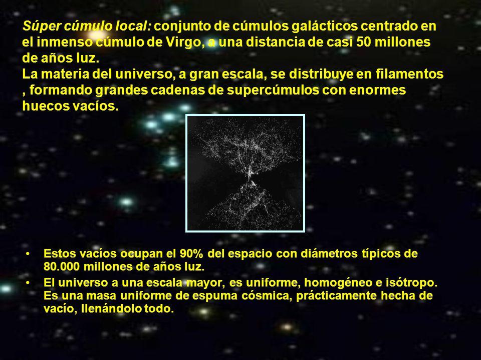 Súper cúmulo local: conjunto de cúmulos galácticos centrado en el inmenso cúmulo de Virgo, a una distancia de casi 50 millones de años luz. La materia del universo, a gran escala, se distribuye en filamentos , formando grandes cadenas de supercúmulos con enormes huecos vacíos.