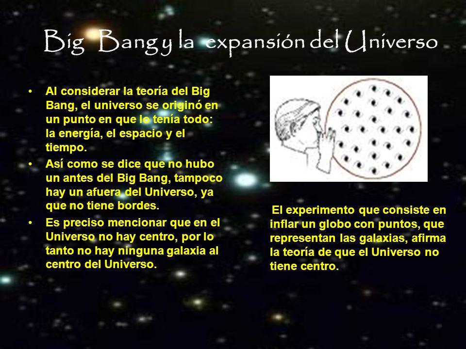 Big Bang y la expansión del Universo