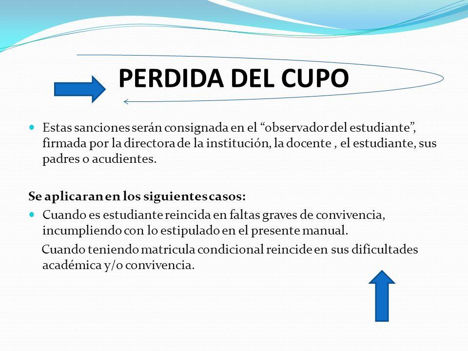 PERDIDA DEL CUPO