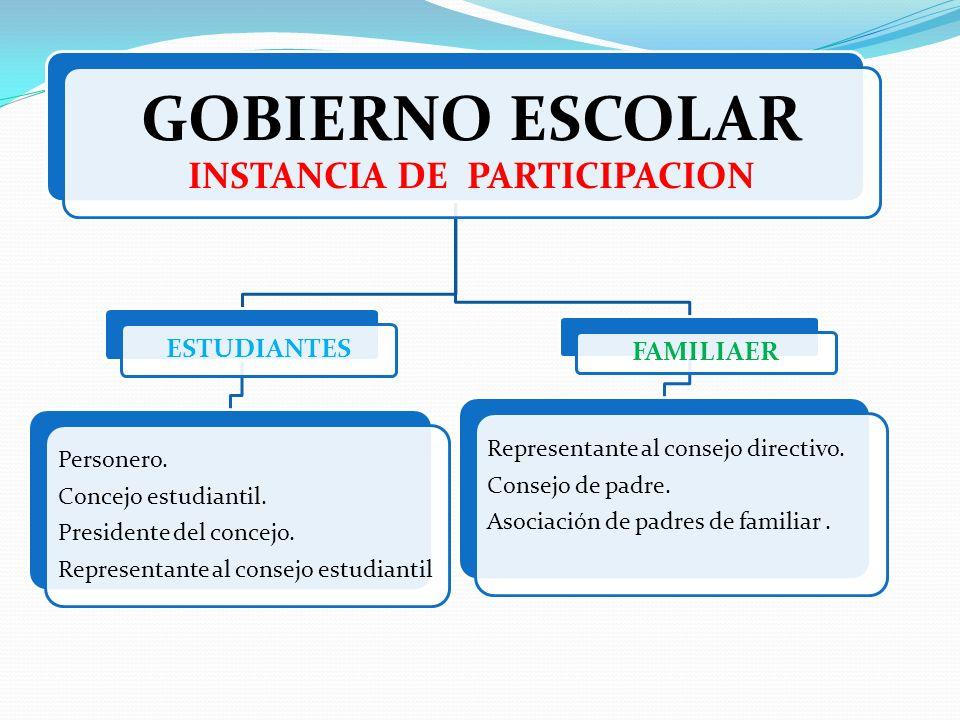 GOBIERNO ESCOLAR INSTANCIA DE PARTICIPACION