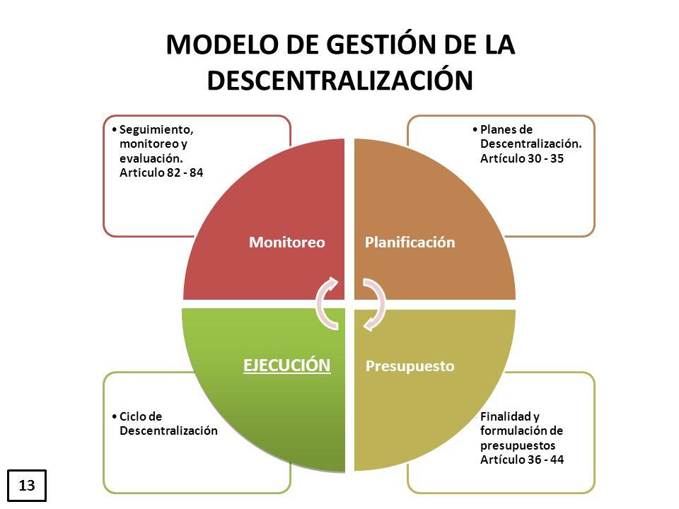 MODELO DE GESTIÓN DE LA DESCENTRALIZACIÓN