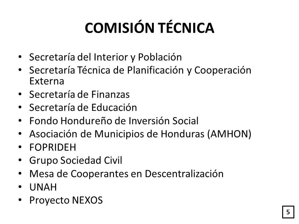 COMISIÓN TÉCNICA Secretaría del Interior y Población