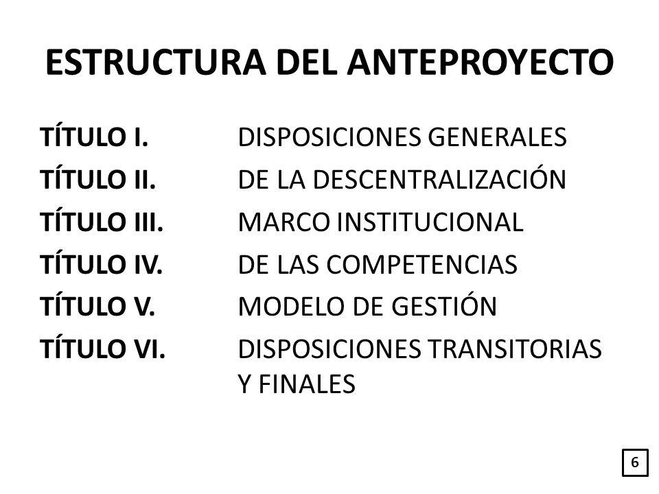 ESTRUCTURA DEL ANTEPROYECTO