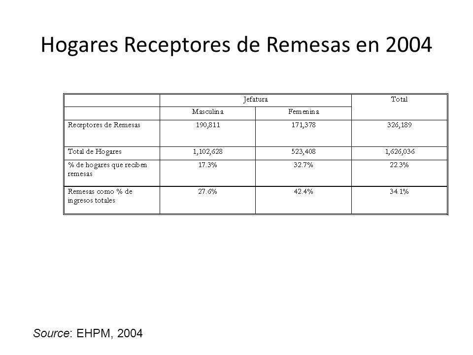 Hogares Receptores de Remesas en 2004