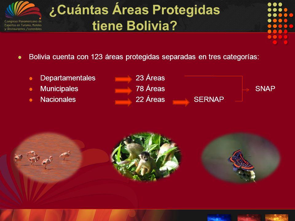 ¿Cuántas Áreas Protegidas tiene Bolivia