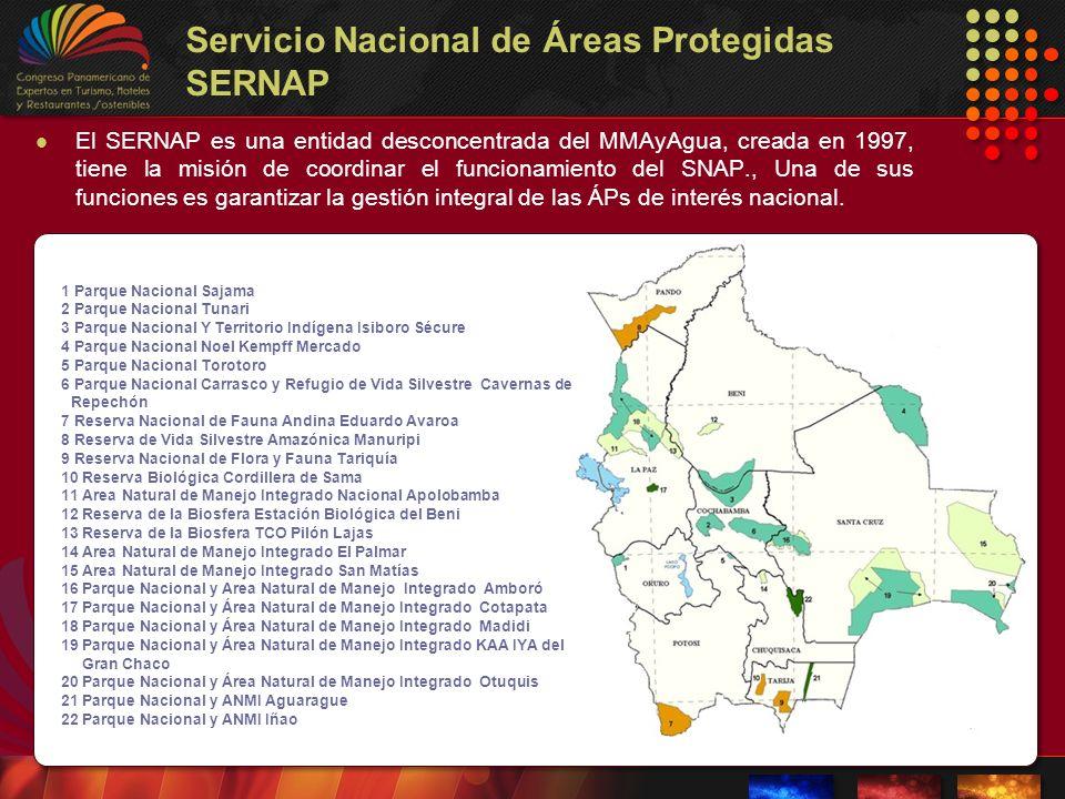Servicio Nacional de Áreas Protegidas SERNAP