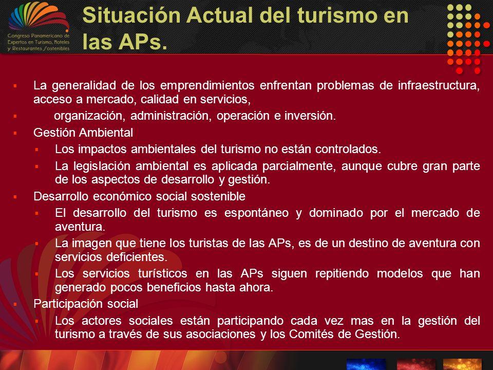 Situación Actual del turismo en las APs.