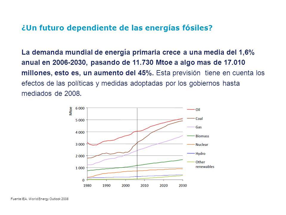 ¿Un futuro dependiente de las energías fósiles