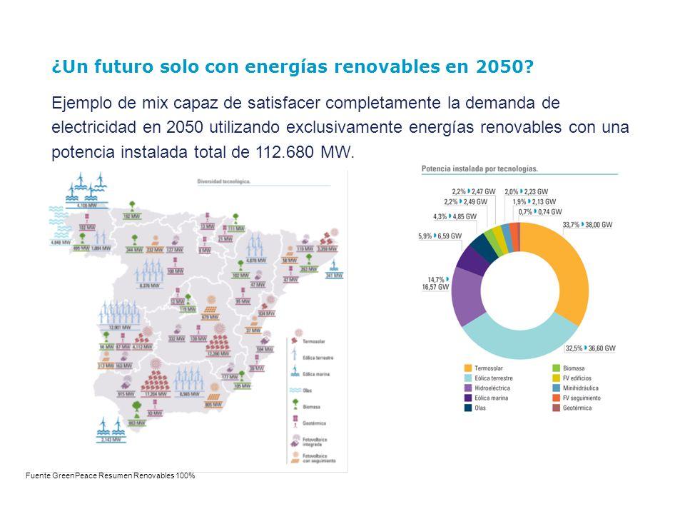 ¿Un futuro solo con energías renovables en 2050