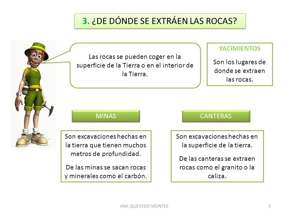 3. ¿DE DÓNDE SE EXTRÁEN LAS ROCAS