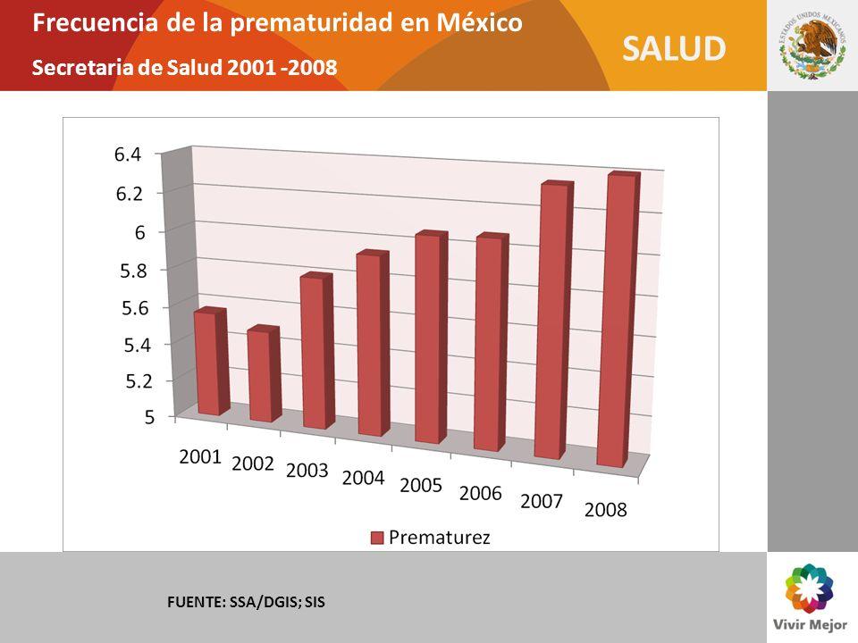 Frecuencia de la prematuridad en México