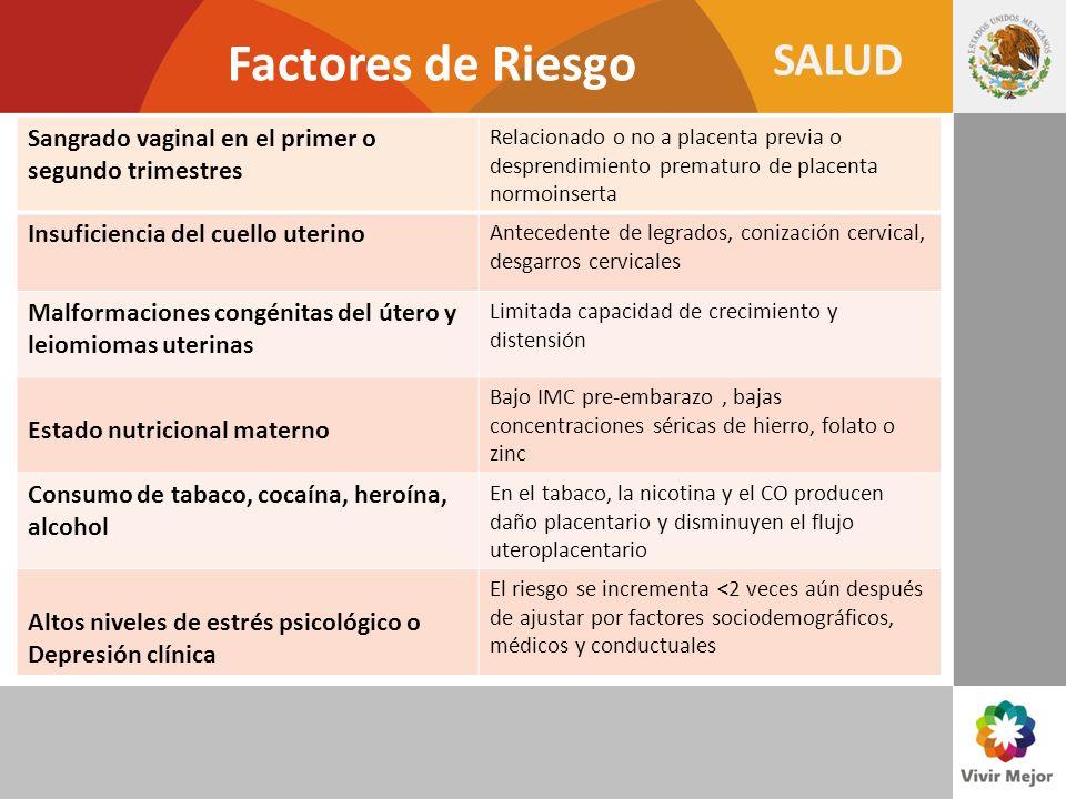 Factores de Riesgo Sangrado vaginal en el primer o segundo trimestres