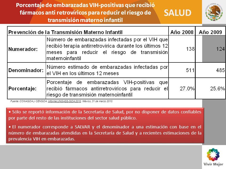 Porcentaje de embarazadas VIH-positivas que recibió fármacos anti retrovíricos para reducir el riesgo de transmisión materno infantil