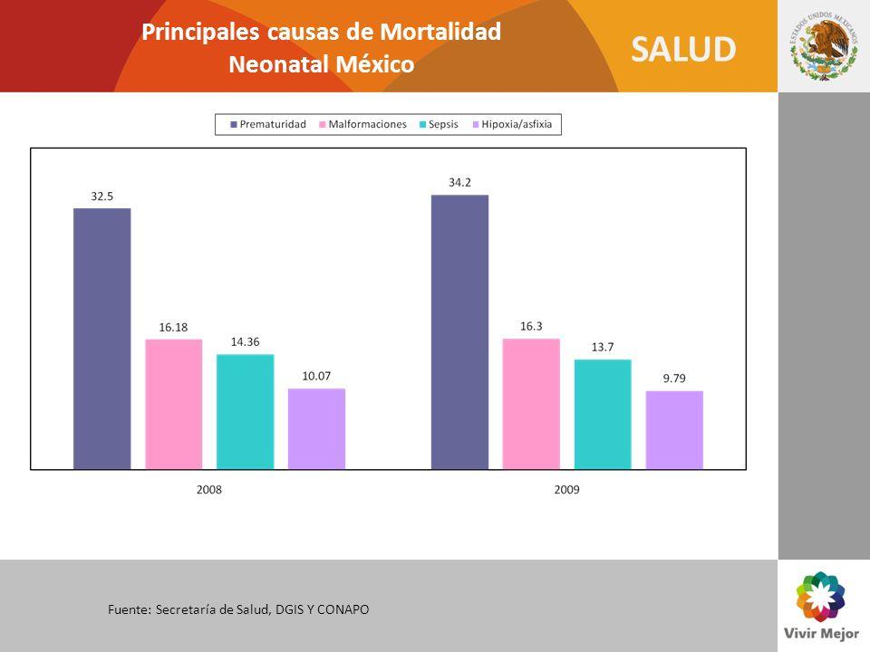 Principales causas de Mortalidad Neonatal México