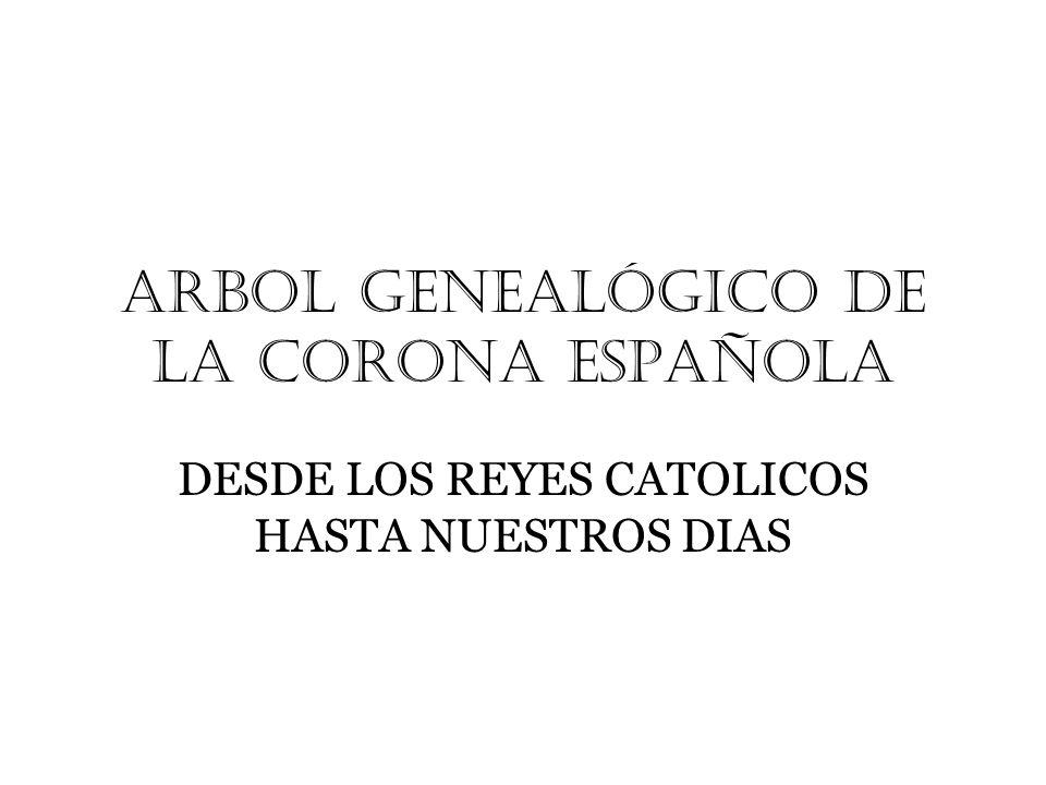 ARBOL GENeALÓGICO DE LA CORONA ESPAÑOLA