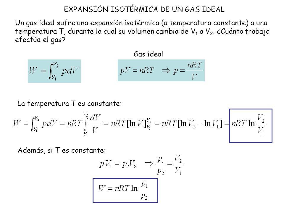 EXPANSIÓN ISOTÉRMICA DE UN GAS IDEAL