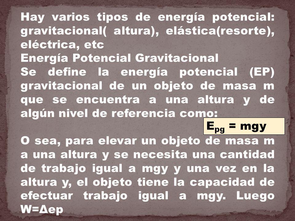 Hay varios tipos de energía potencial: gravitacional( altura), elástica(resorte), eléctrica, etc