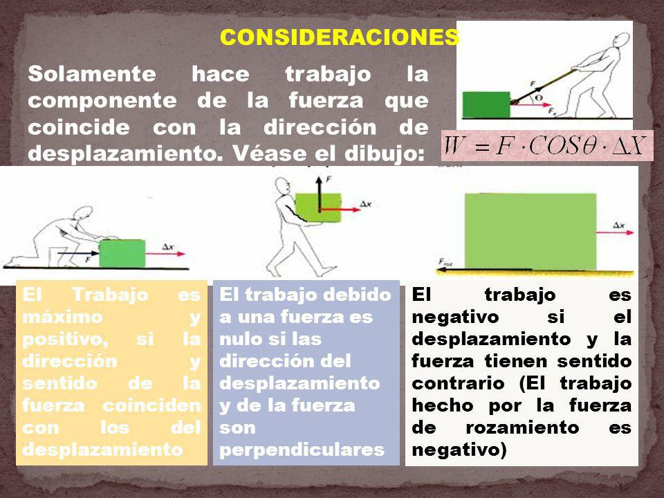 CONSIDERACIONES Solamente hace trabajo la componente de la fuerza que coincide con la dirección de desplazamiento. Véase el dibujo: