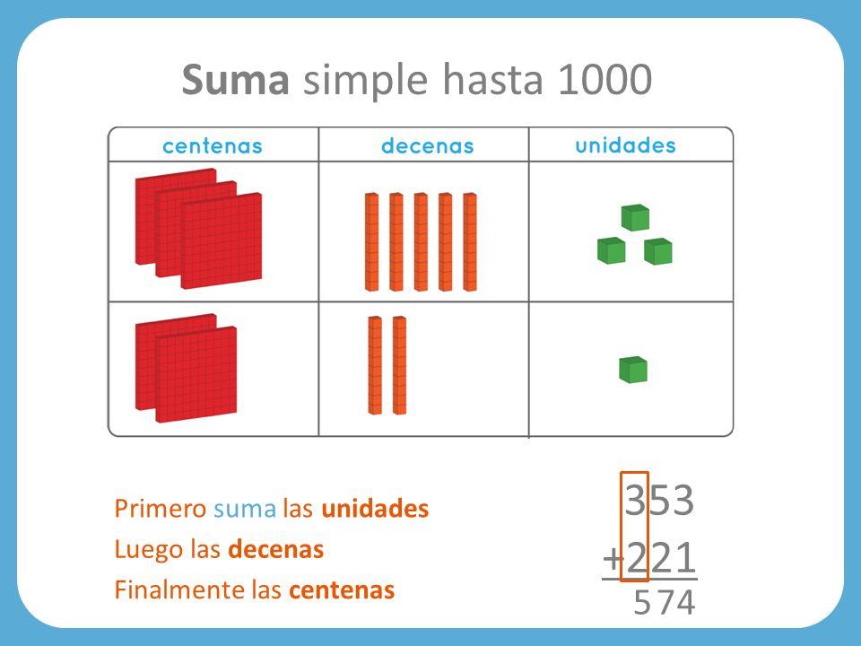 Suma simple hasta 1000 353 +221 5 7 4 Primero suma las unidades