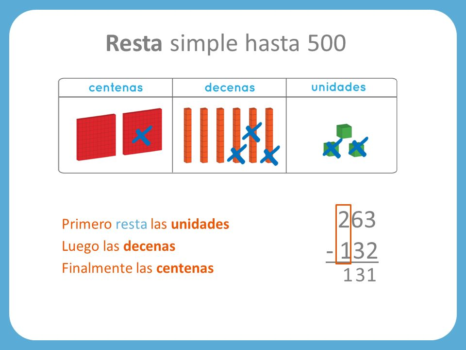 Resta simple hasta 500 263 - 132 1 3 1 Primero resta las unidades