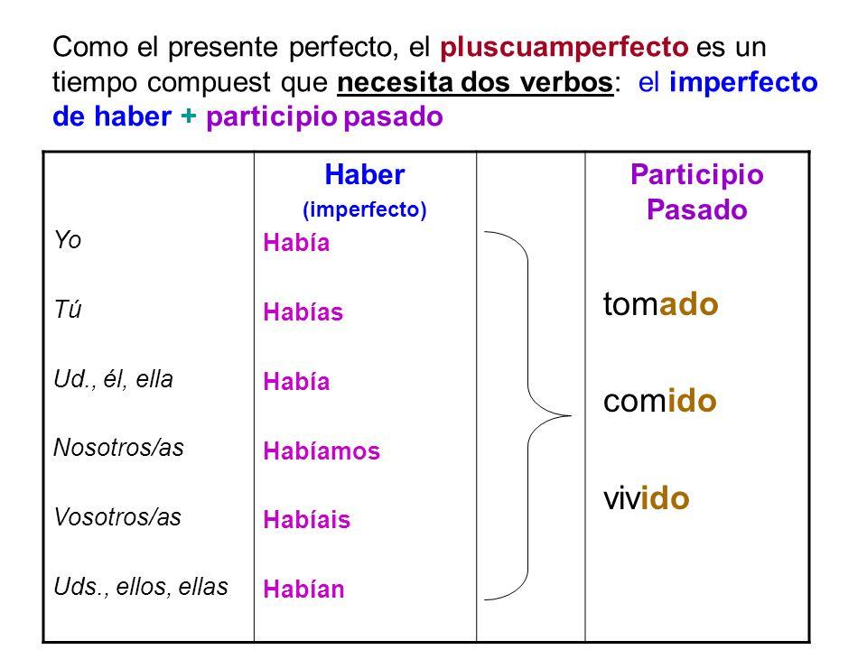 Como el presente perfecto, el pluscuamperfecto es un tiempo compuest que necesita dos verbos: el imperfecto de haber + participio pasado