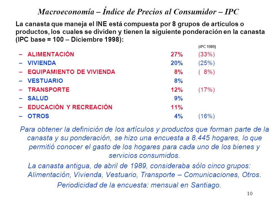 Macroeconomía – Índice de Precios al Consumidor – IPC