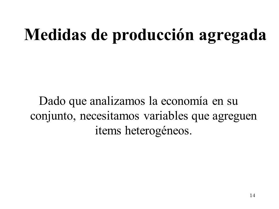 Medidas de producción agregada