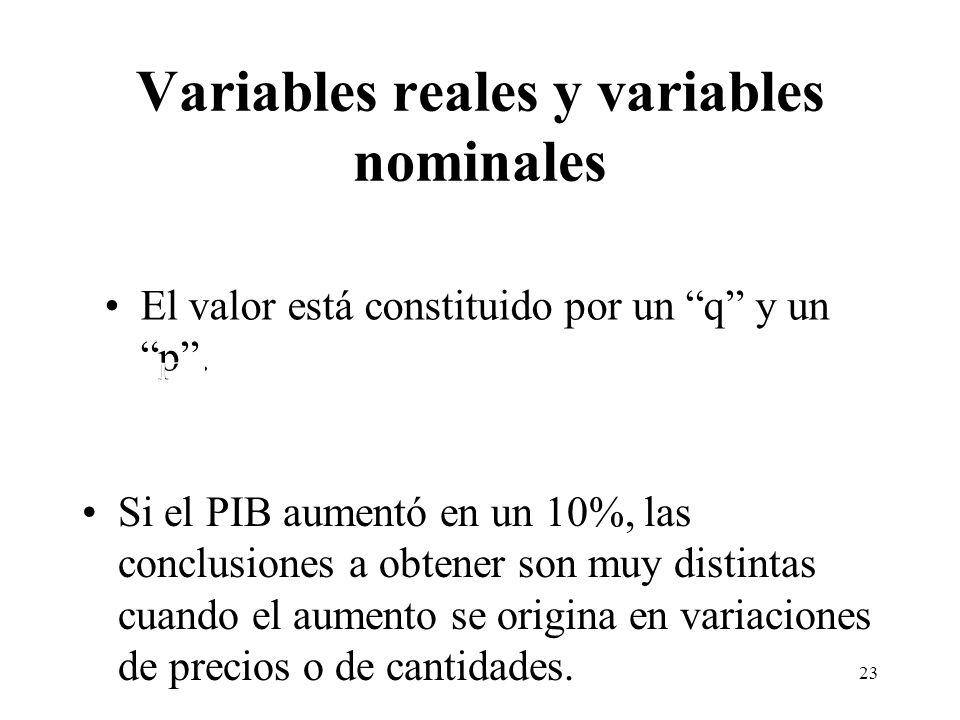 Variables reales y variables nominales