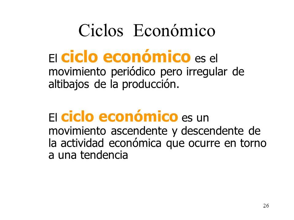 Ciclos Económico El ciclo económico es el movimiento periódico pero irregular de altibajos de la producción.
