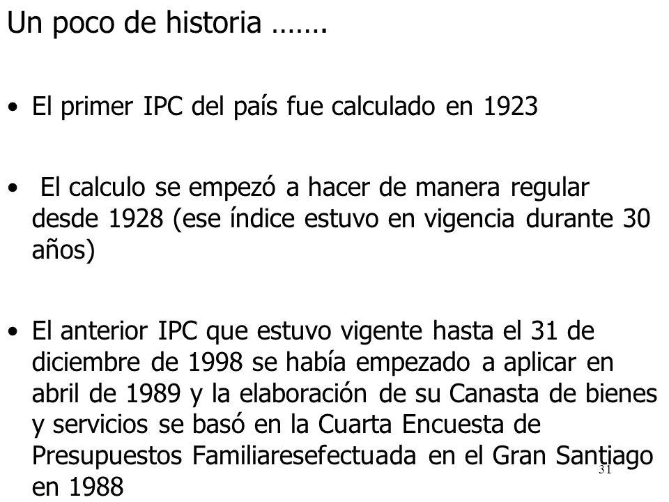Un poco de historia ……. El primer IPC del país fue calculado en 1923