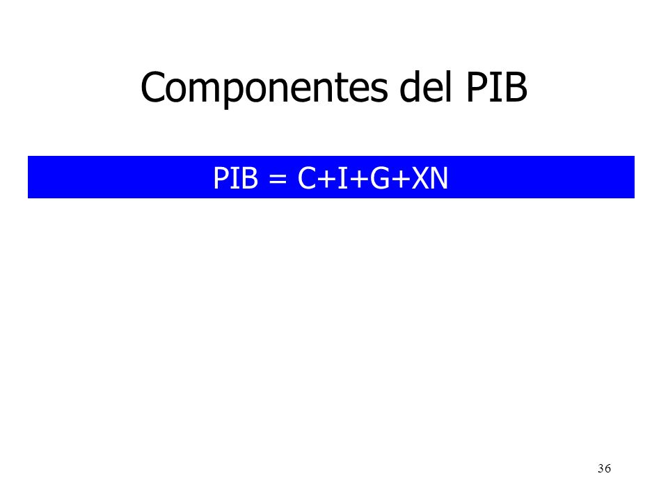 Componentes del PIB PIB = C+I+G+XN