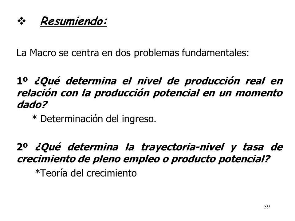 v Resumiendo: La Macro se centra en dos problemas fundamentales: