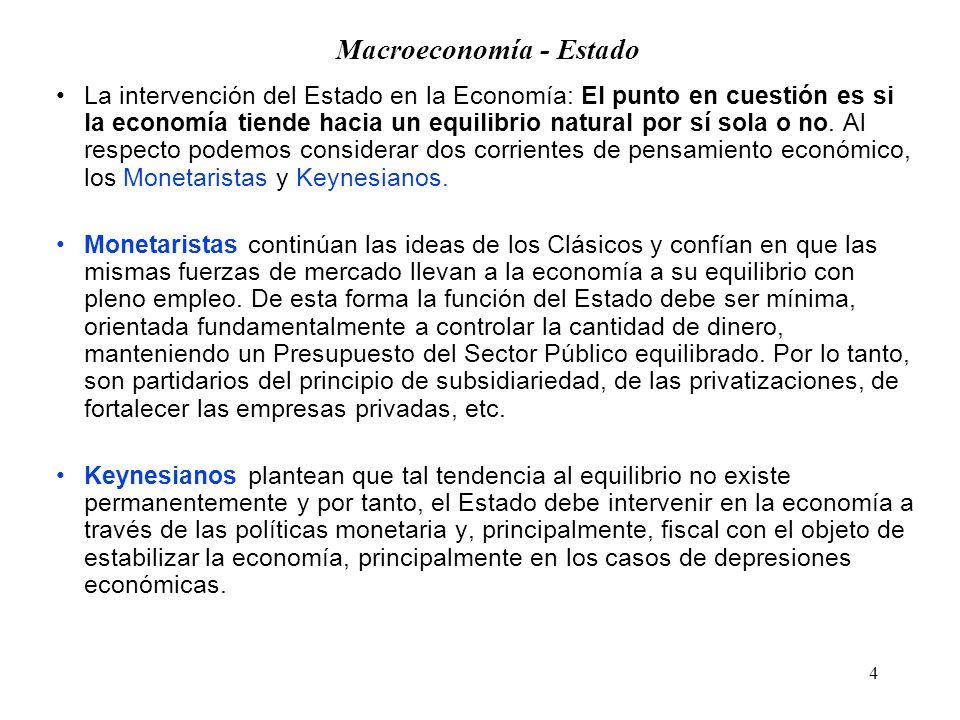Macroeconomía - Estado