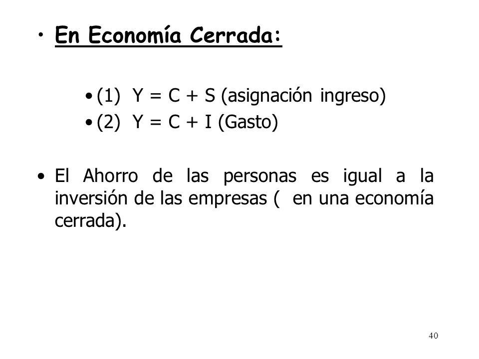 En Economía Cerrada: (1) Y = C + S (asignación ingreso)