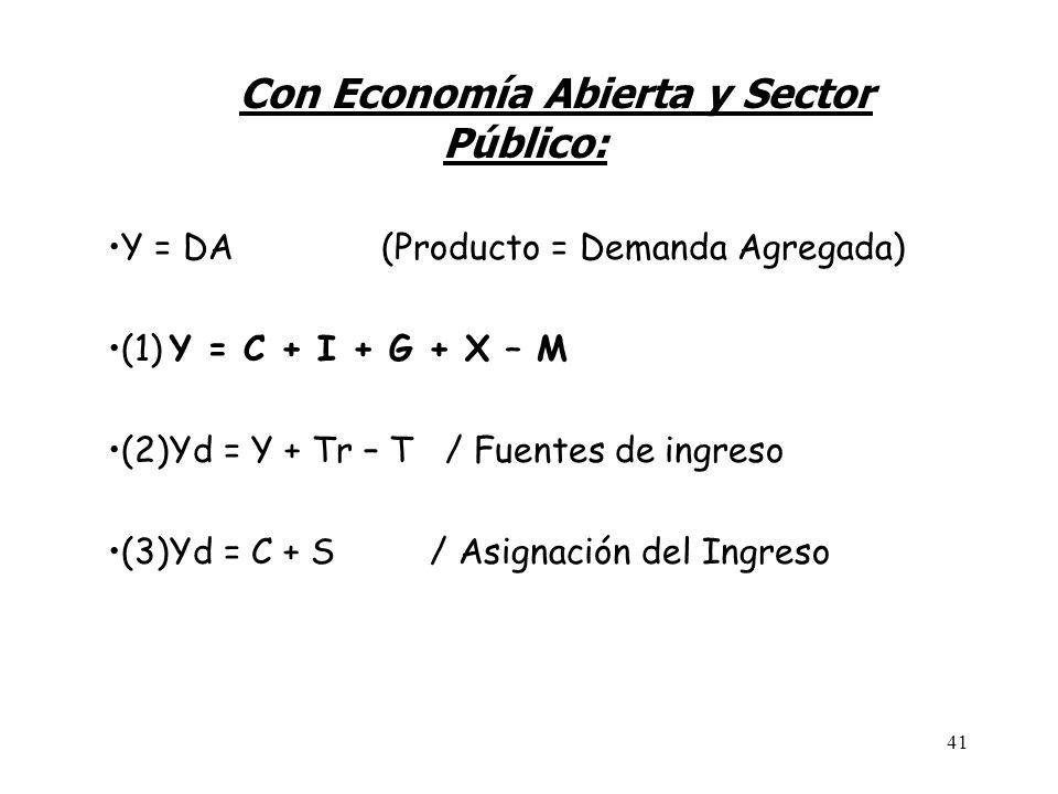 Con Economía Abierta y Sector Público: