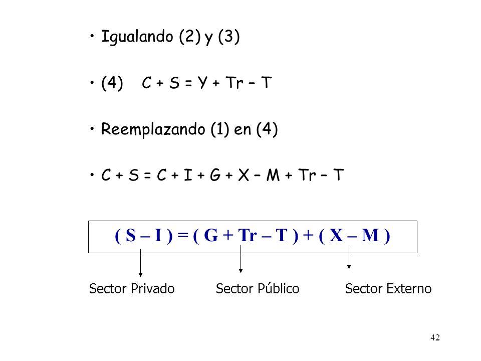 ( S – I ) = ( G + Tr – T ) + ( X – M )