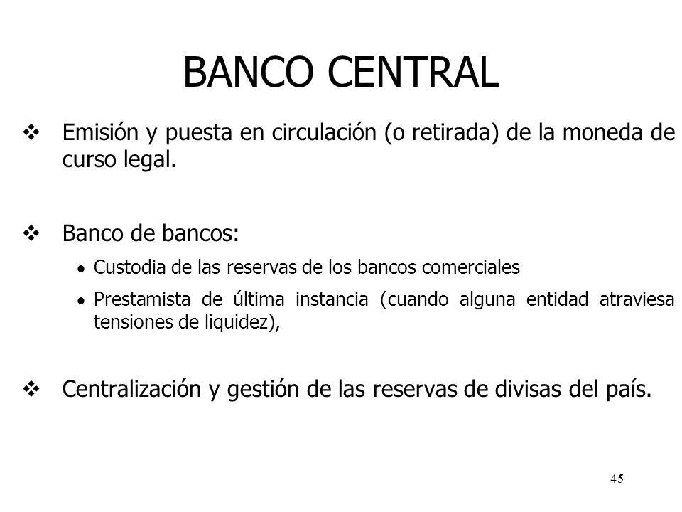BANCO CENTRAL Emisión y puesta en circulación (o retirada) de la moneda de curso legal. Banco de bancos: